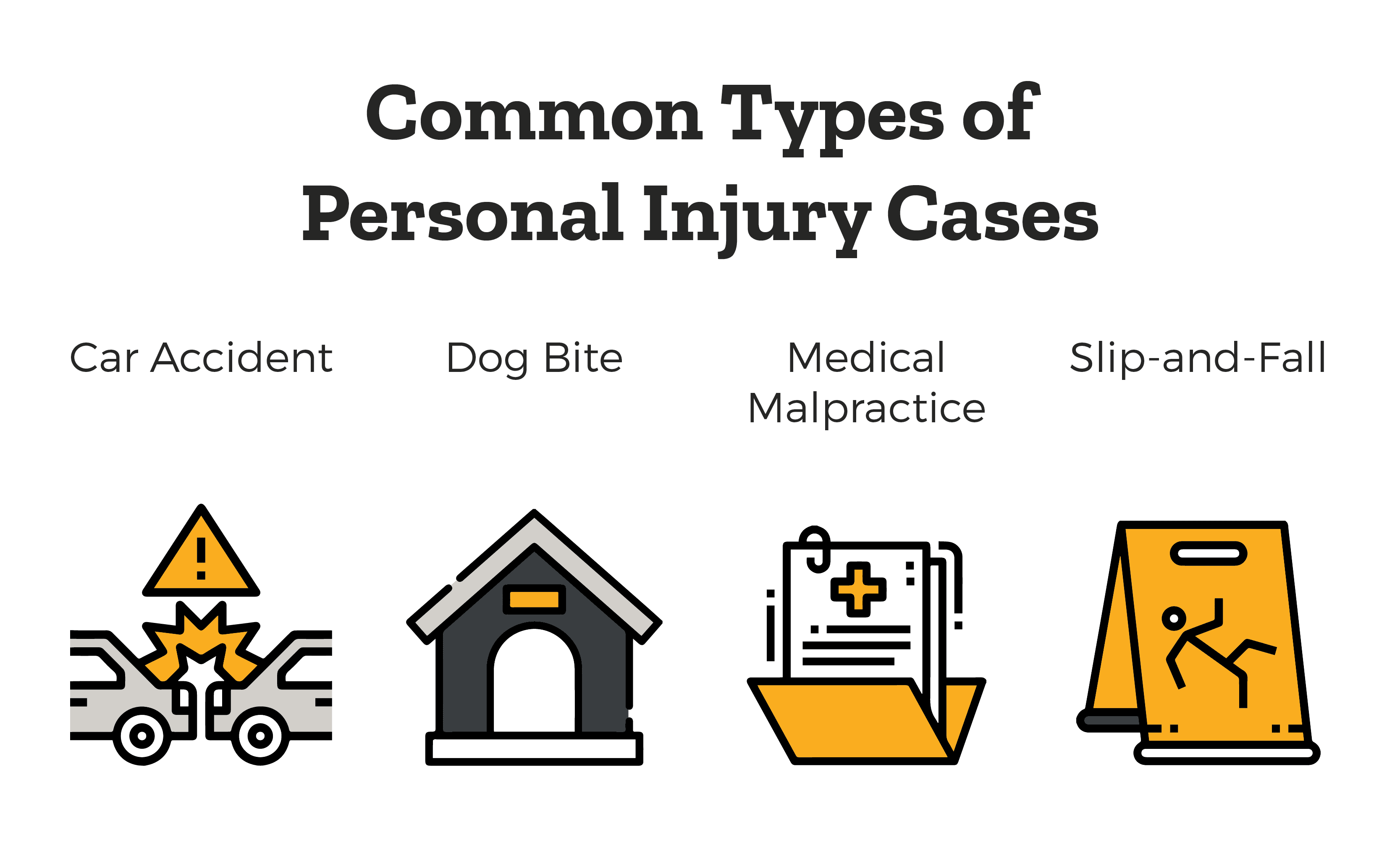 Most Common Types of Personal Injury Cases - Car accident, Dog bite, Medical Malpractice, and Slip and fall.