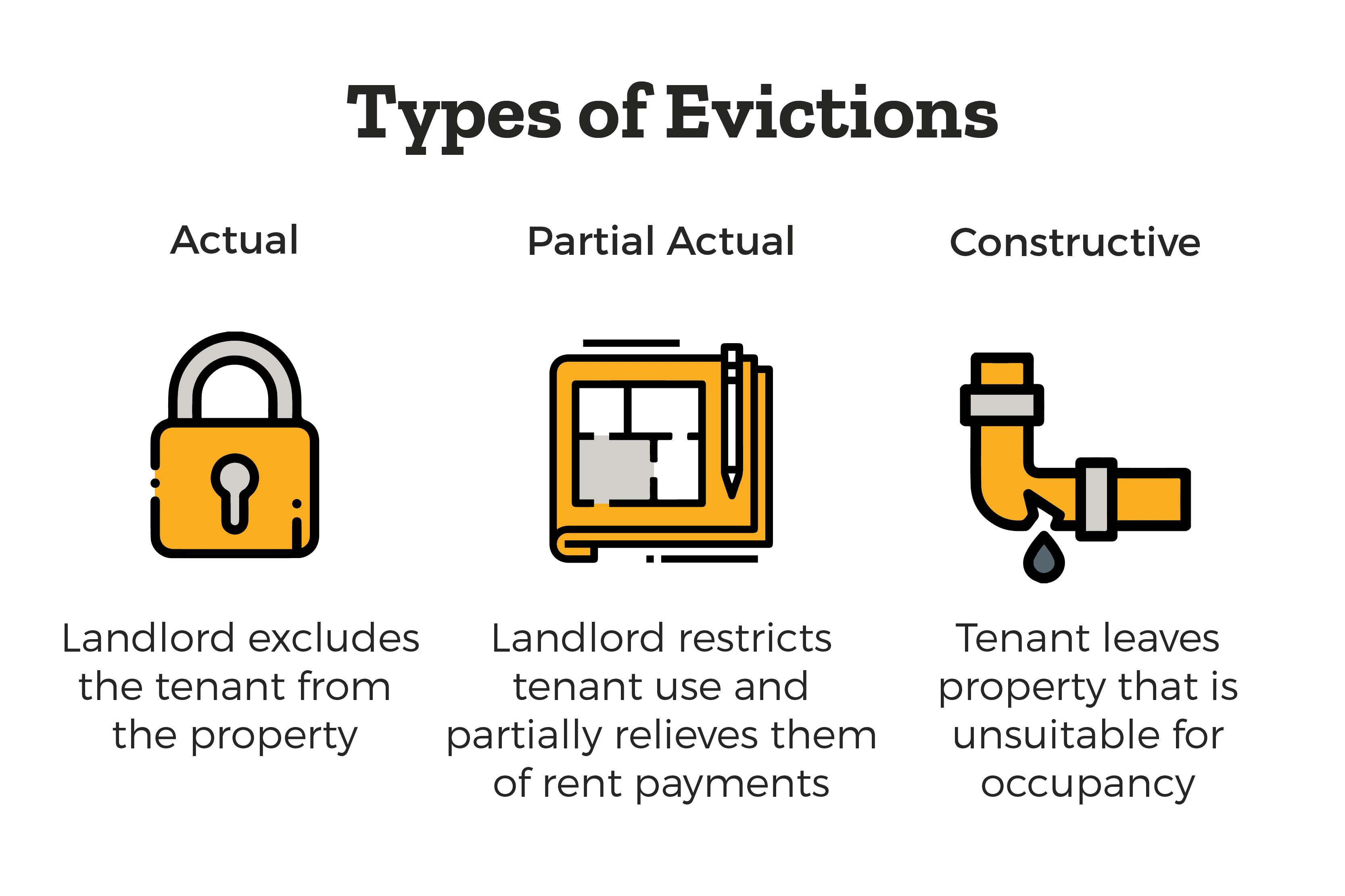 eviction-types