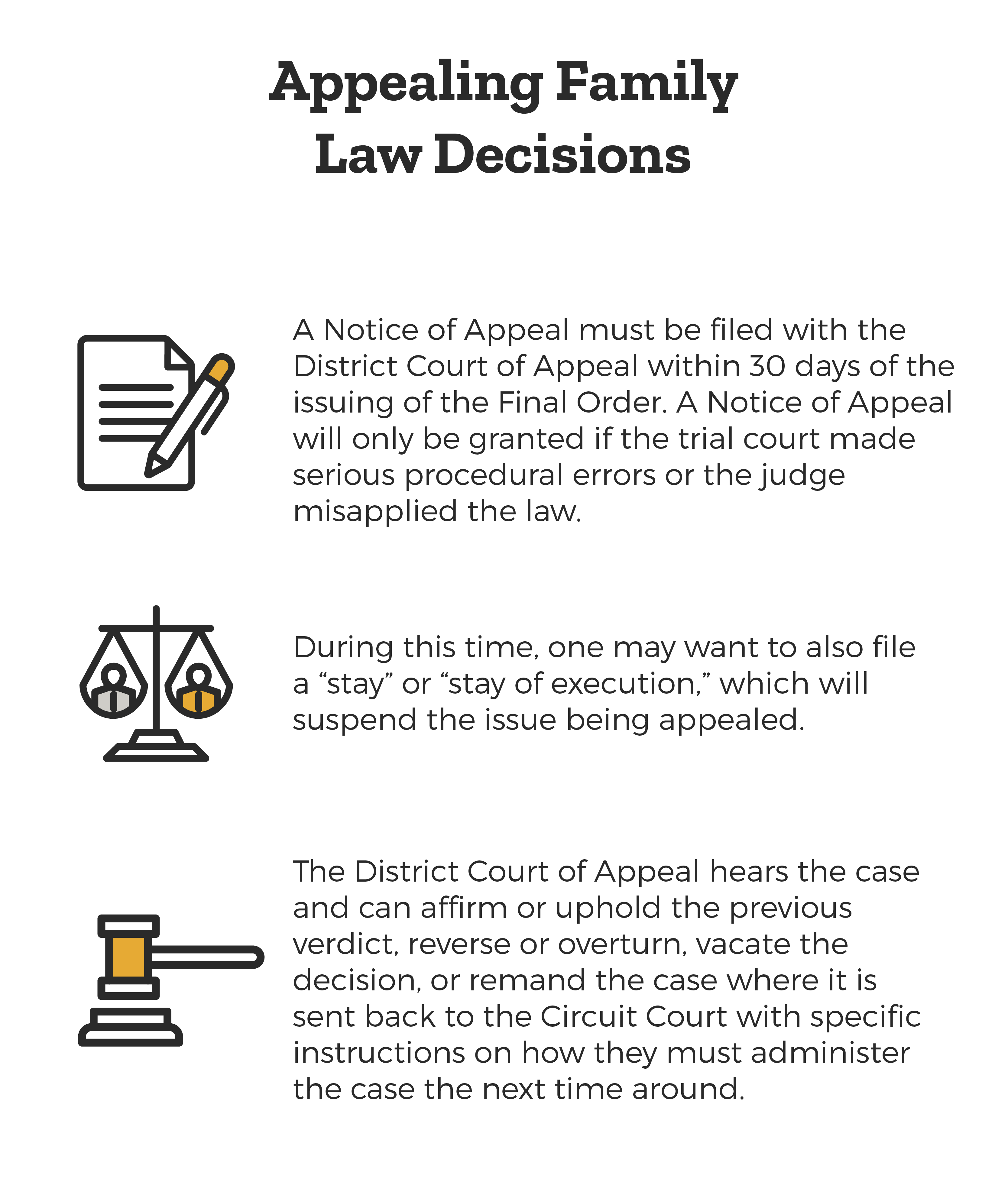 appealing-family-law-decisions