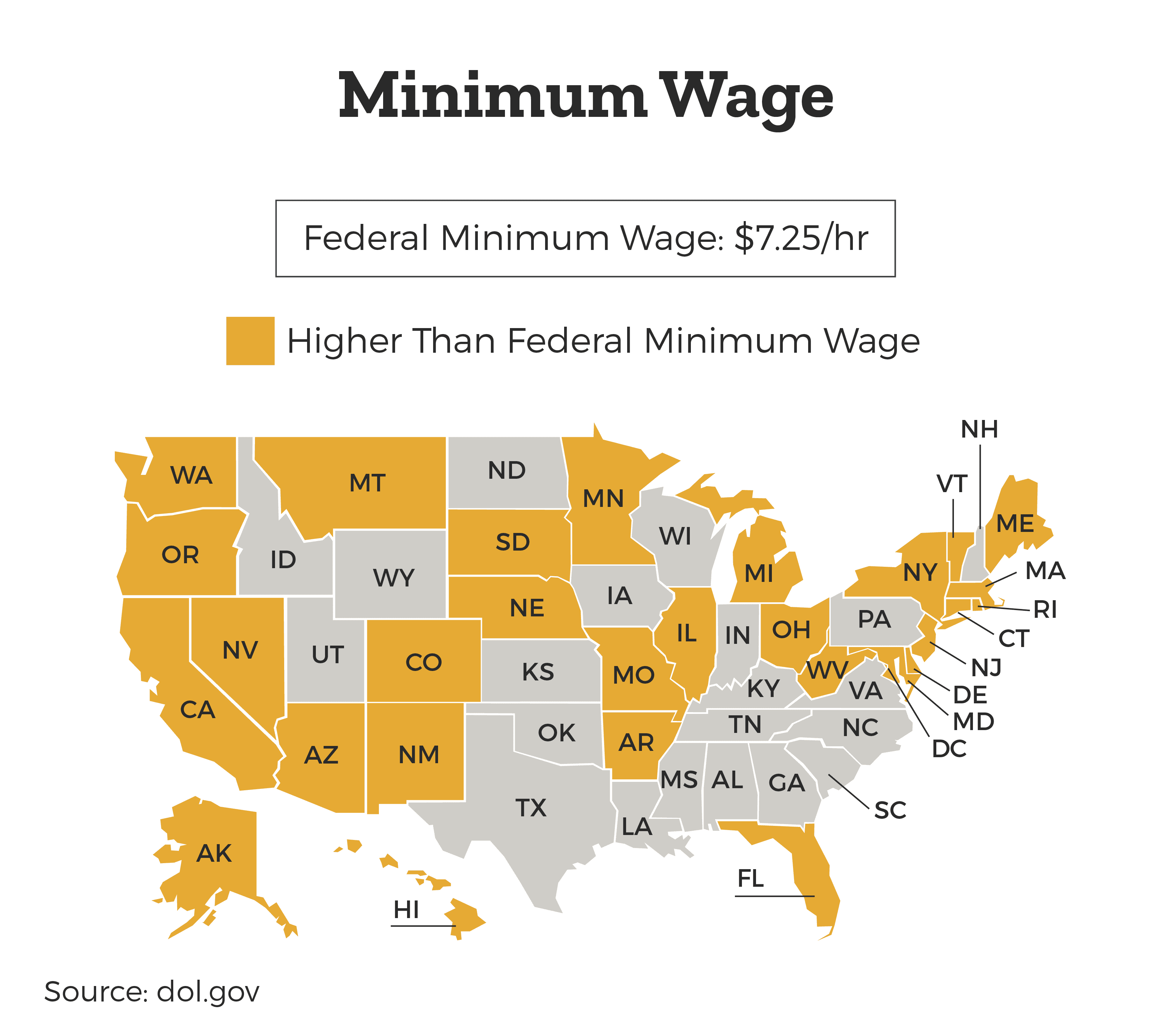 Minimum Wage Gap by State - A US map showing which states have a higher state minimum wage compared to the federal minimum wage.