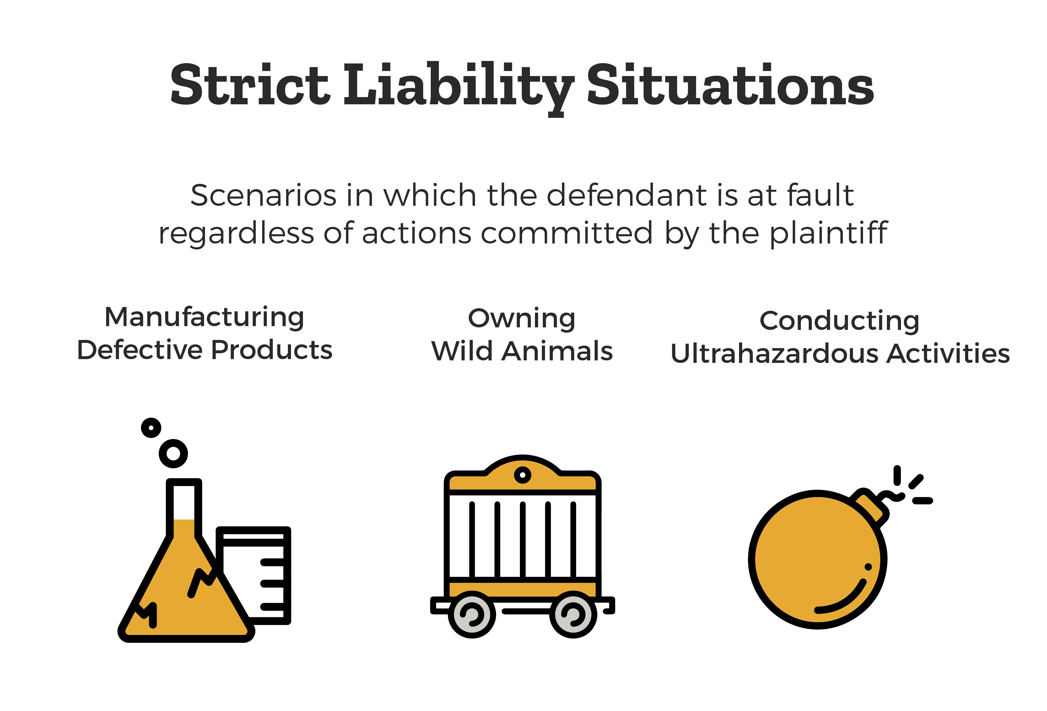 situations-of-strict-liability
