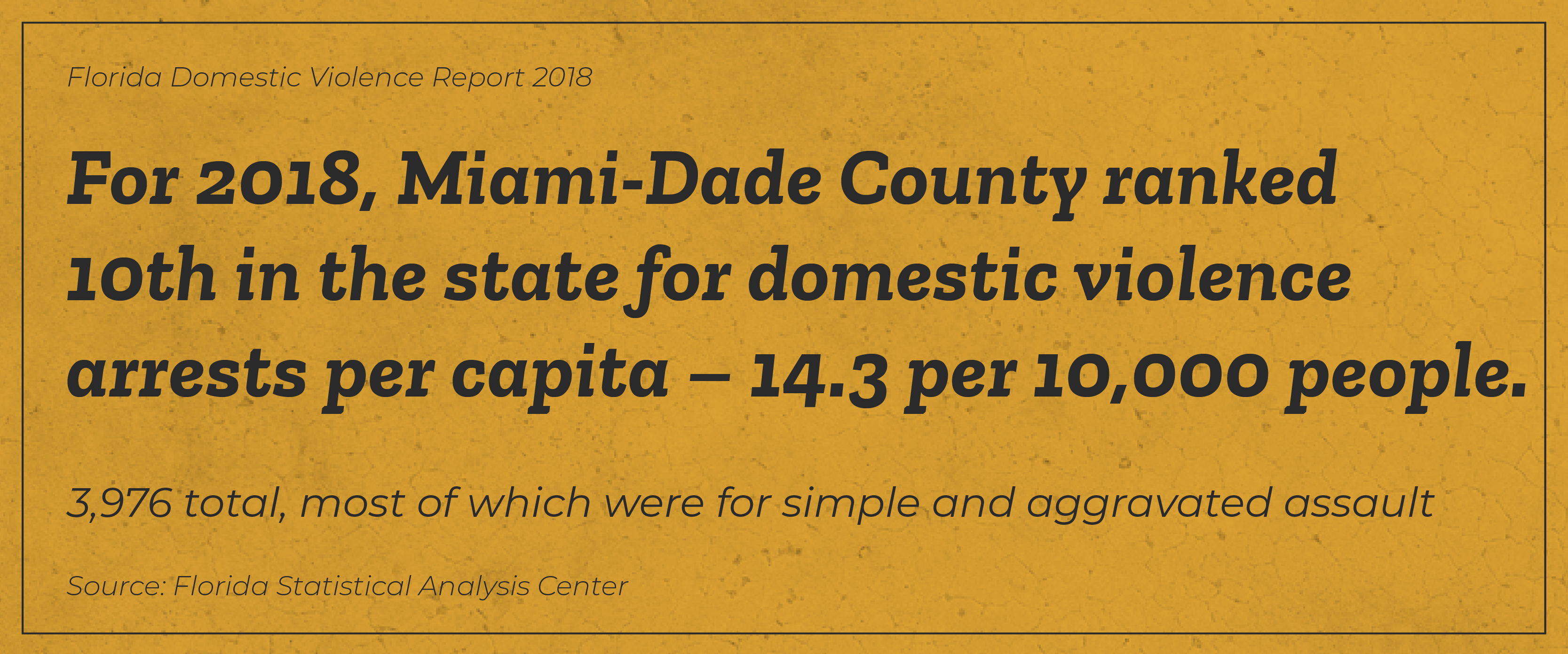 miami-dade-10th-ranked-arrests-per-capita