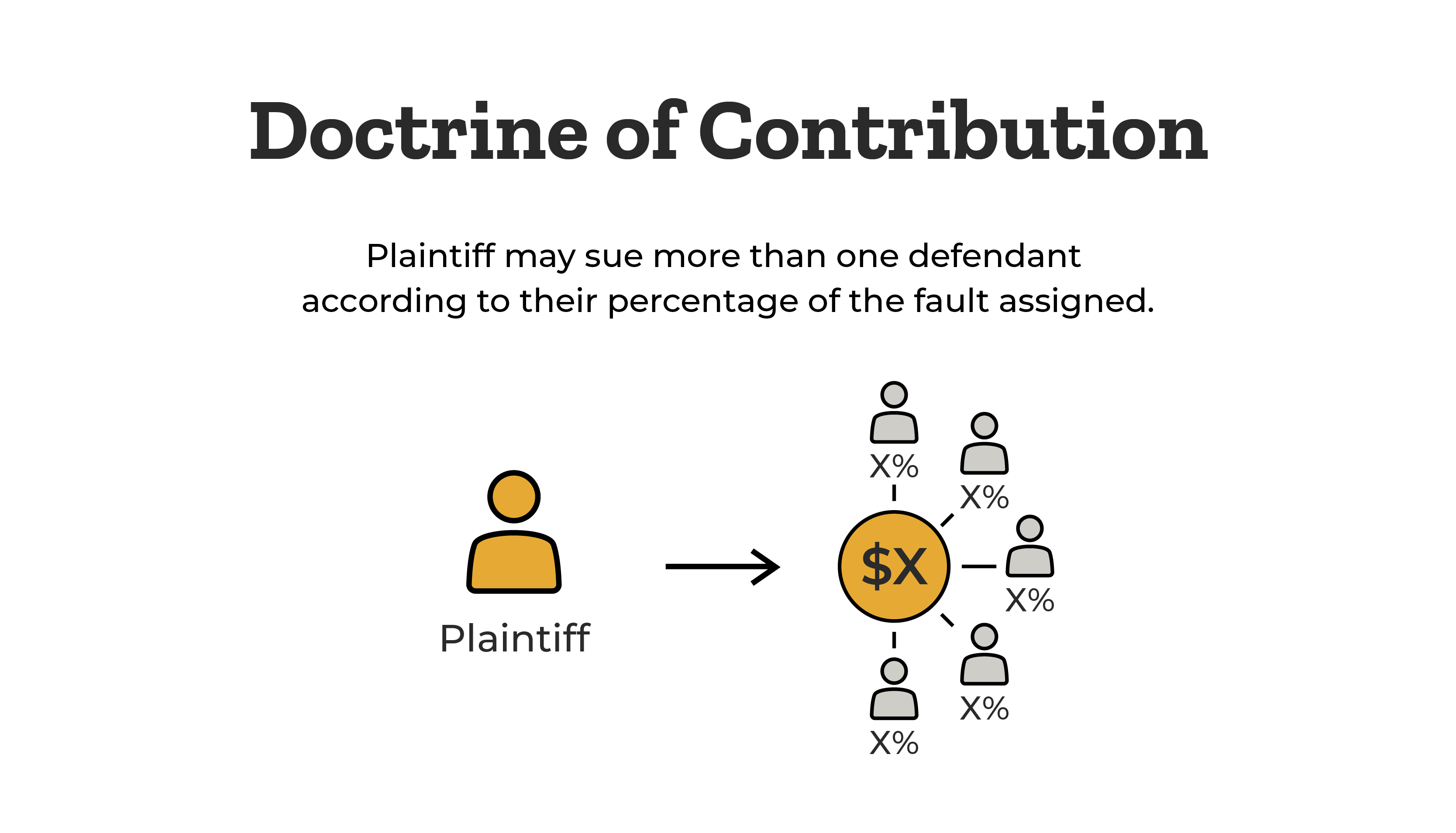 doctrine-of-contribution