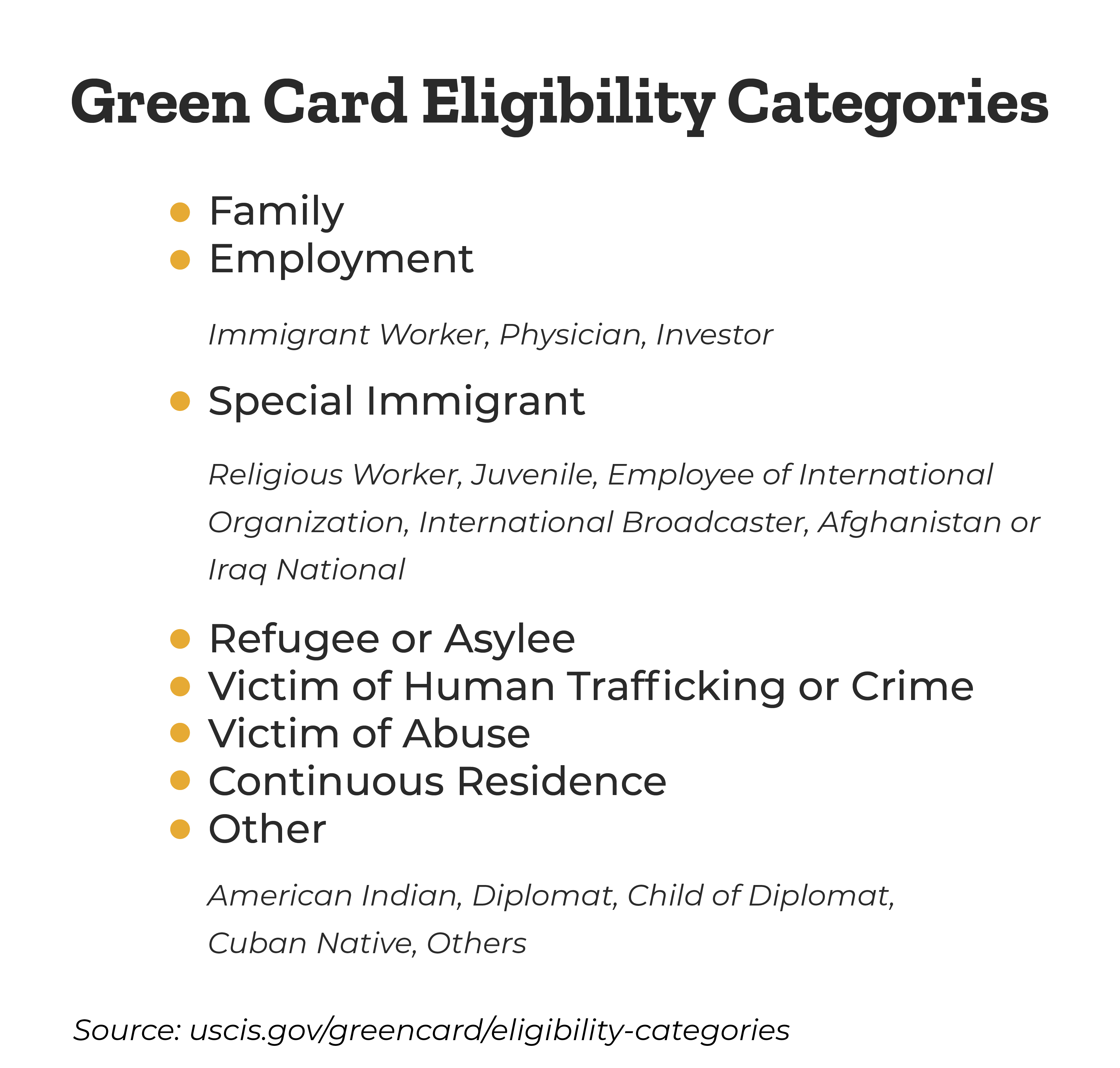 Green Card Eligibility Categories -  Family, Employment, Special Immigration, Refugee or Asylee, Victim of Human Trafficking or Crime, Victim of Abuse, Continuous Residence, Other
