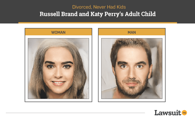 Russel Brand and Katy Perry Child