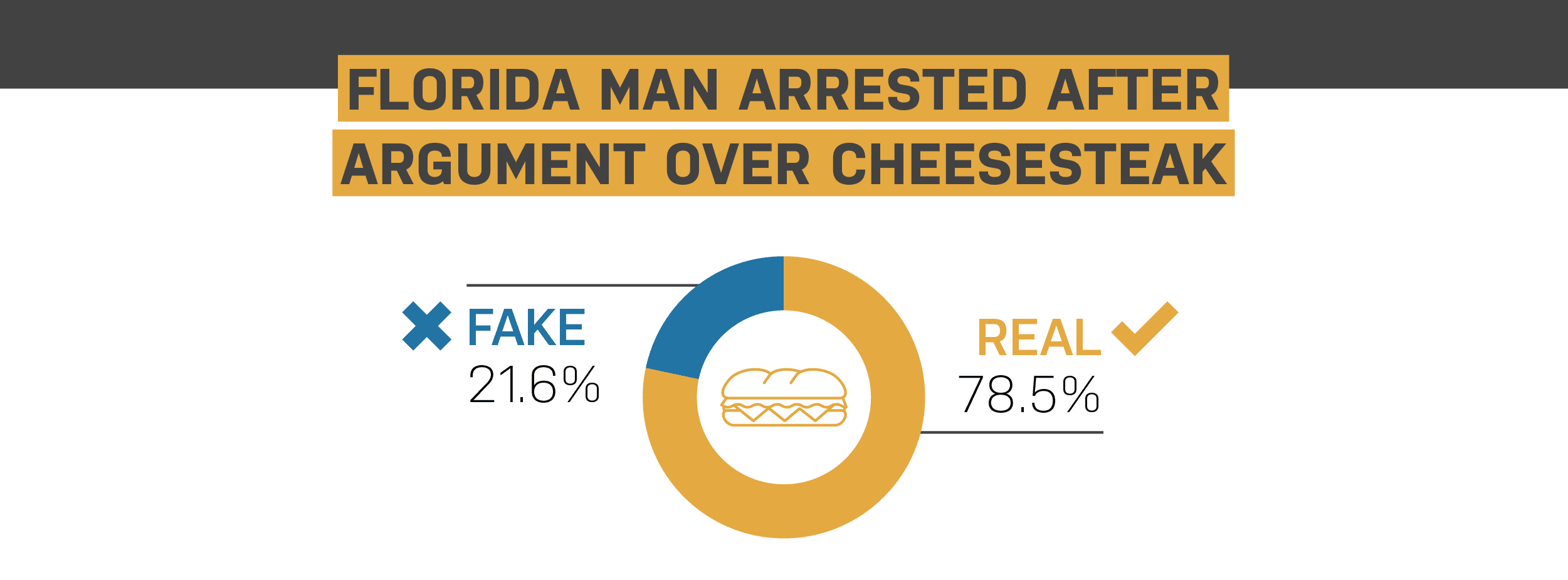 florida-man-arrested-over-cheesesteak